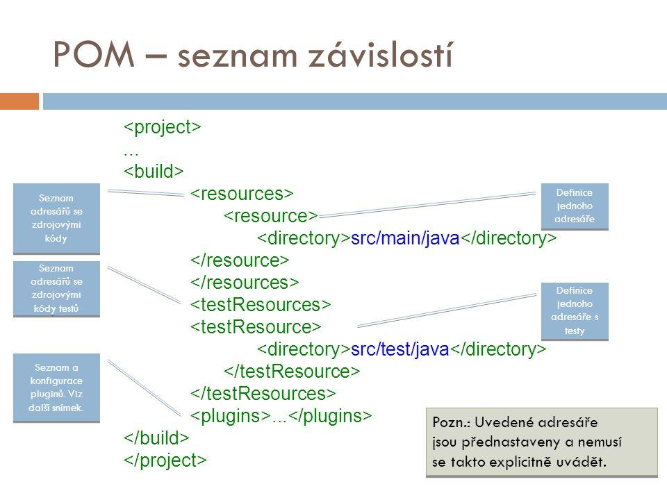POM – seznam závislostí... src/main/java src/test/java... Seznam adresářů se zdrojovými kódy Seznam adresářů se zdrojovými kódy testů Seznam a konfigu