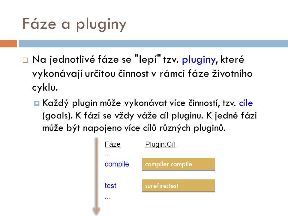 Vygenerování aplikace z příkazové řádky  Spustíme vestavěný plugin archetype a jeho cíl generate  mvn archetype:generate - DarchetypeCatalog=http://kitscm.vse.cz/maven/arche type-catalog.xml parametr archetypeCatalog udává URL katalogu šablon projektů  Vyberte z nabídky simpleWebApp-archetype (volba 1)  Zadejte potřebné údaje vašeho nového projektu