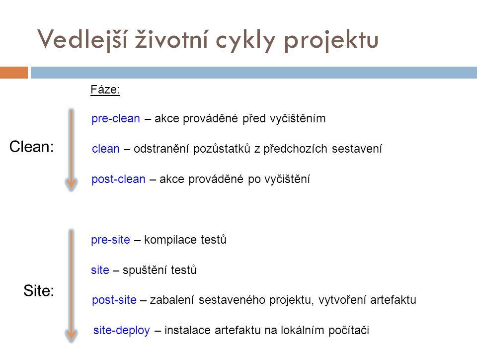 Zadání parametrů nového projektu  Group-id  název organizace  vse.javaee  Artifact-uid  název aplikace  webapp1  Package  Hlavní Java balíček aplikace  Version  počáteční verze
