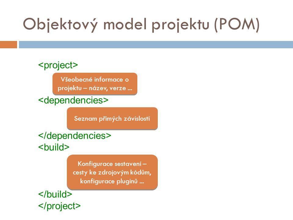 Objektový model projektu (POM) Všeobecné informace o projektu – název, verze... Seznam přímých závislostí Konfigurace sestavení – cesty ke zdrojovým k