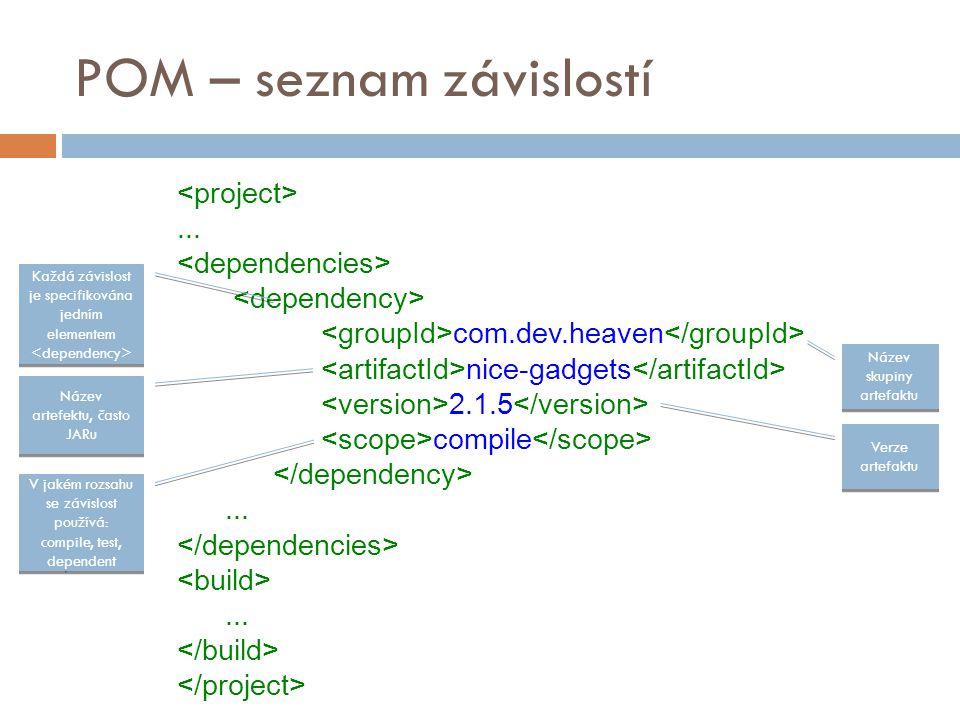 POM – seznam závislostí... com.dev.heaven nice-gadgets 2.1.5 compile...... Každá závislost je specifikována jedním elementem Název artefektu, často JA