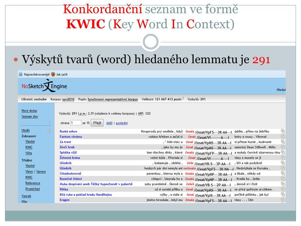 Konkordanční seznam ve formě KWIC (Key Word In Context) Výskytů tvarů (word) hledaného lemmatu je 291