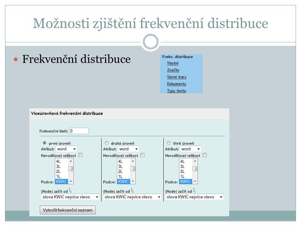Možnosti zjištění frekvenční distribuce Frekvenční distribuce