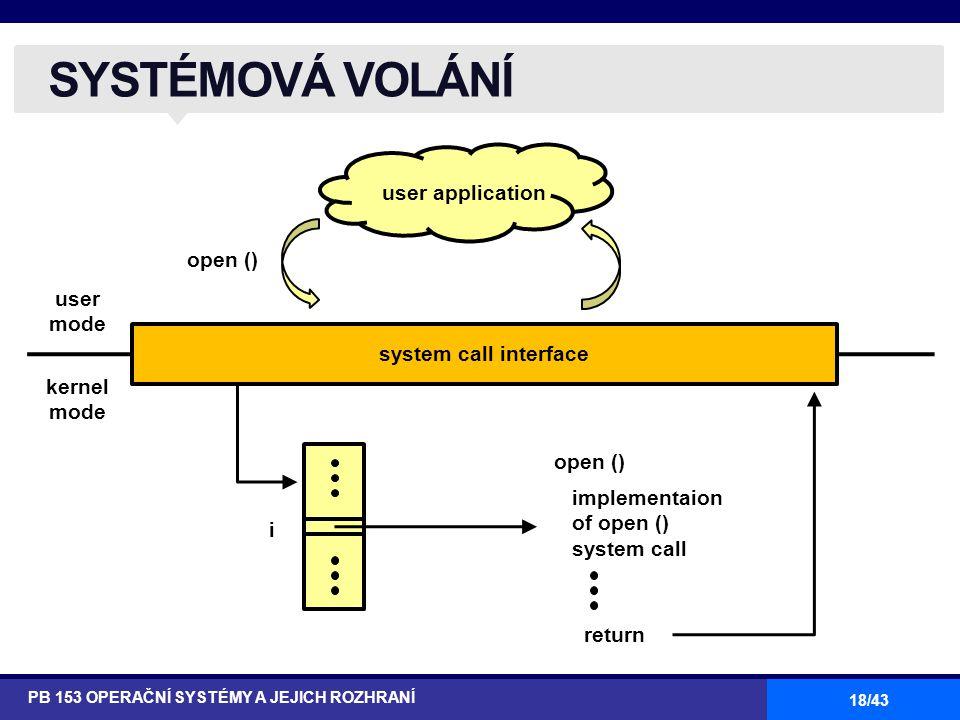 18/43 SYSTÉMOVÁ VOLÁNÍ PB 153 OPERAČNÍ SYSTÉMY A JEJICH ROZHRANÍ open () user mode kernel mode open () system call interface i implementaion of open (