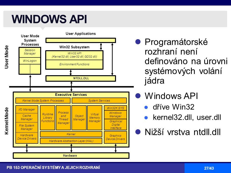27/43 Programátorské rozhraní není definováno na úrovni systémových volání jádra Windows API ●dříve Win32 ●kernel32.dll, user.dll Nižší vrstva ntdll.d