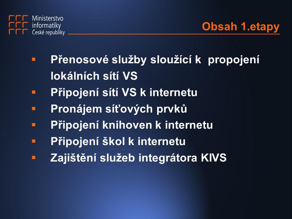 Obsah 1.etapy  Přenosové služby sloužící k propojení lokálních sítí VS  Připojení sítí VS k internetu  Pronájem síťových prvků  Připojení knihoven