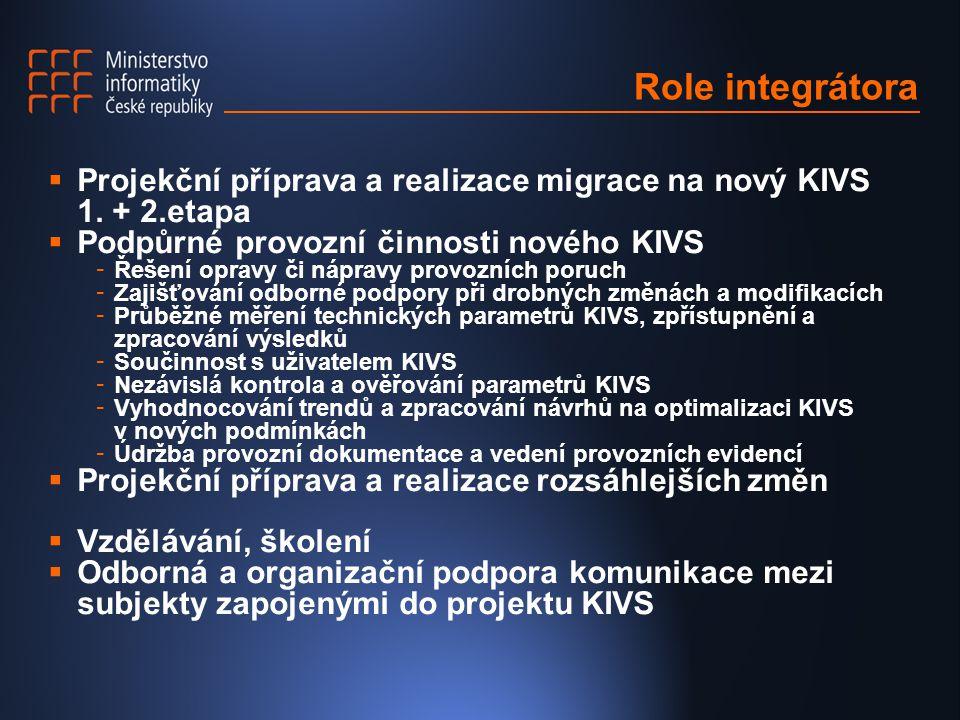 Role integrátora  Projekční příprava a realizace migrace na nový KIVS 1. + 2.etapa  Podpůrné provozní činnosti nového KIVS - Řešení opravy či náprav