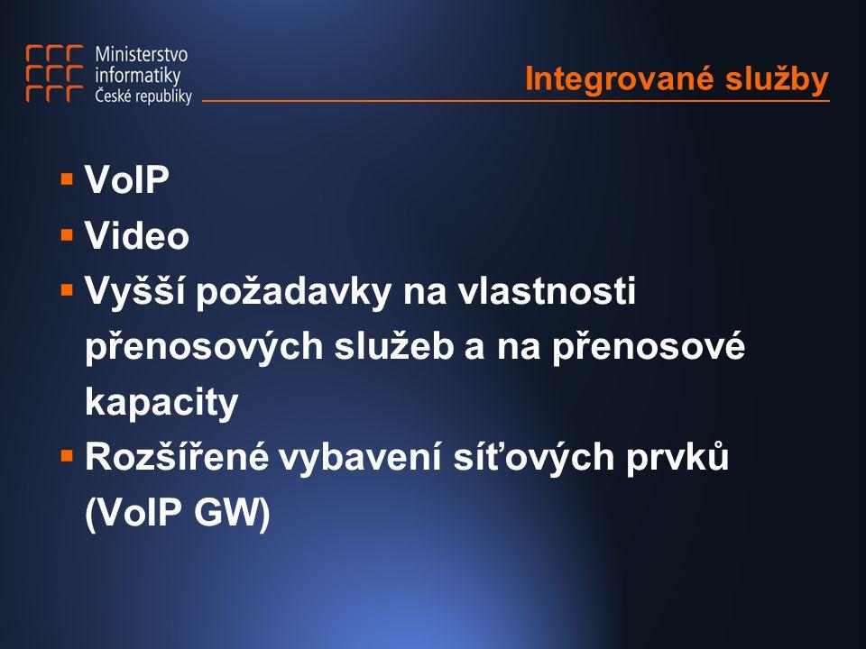 Integrované služby  VoIP  Video  Vyšší požadavky na vlastnosti přenosových služeb a na přenosové kapacity  Rozšířené vybavení síťových prvků (VoIP