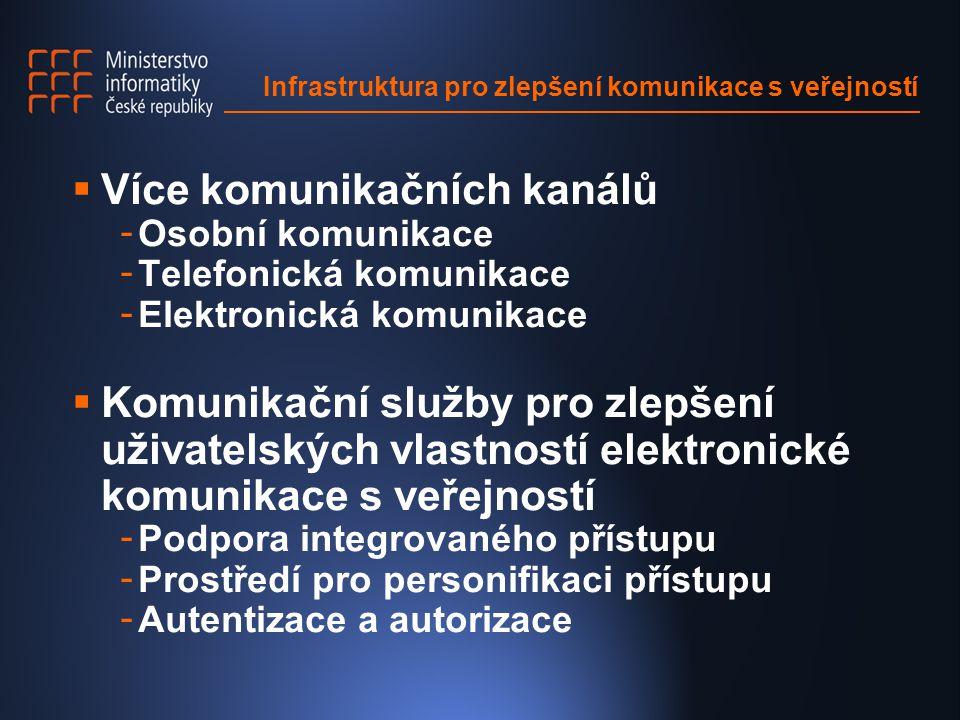 Infrastruktura pro zlepšení komunikace s veřejností  Více komunikačních kanálů - Osobní komunikace - Telefonická komunikace - Elektronická komunikace