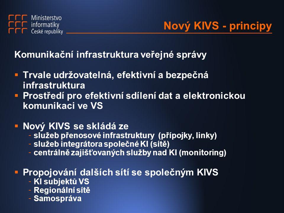 Nový KIVS - principy Komunikační infrastruktura veřejné správy  Trvale udržovatelná, efektivní a bezpečná infrastruktura  Prostředí pro efektivní sd