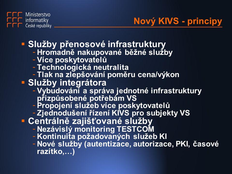 Nový KIVS - principy  Služby přenosové infrastruktury - Hromadně nakupované běžné služby - Více poskytovatelů - Technologická neutralita - Tlak na zl