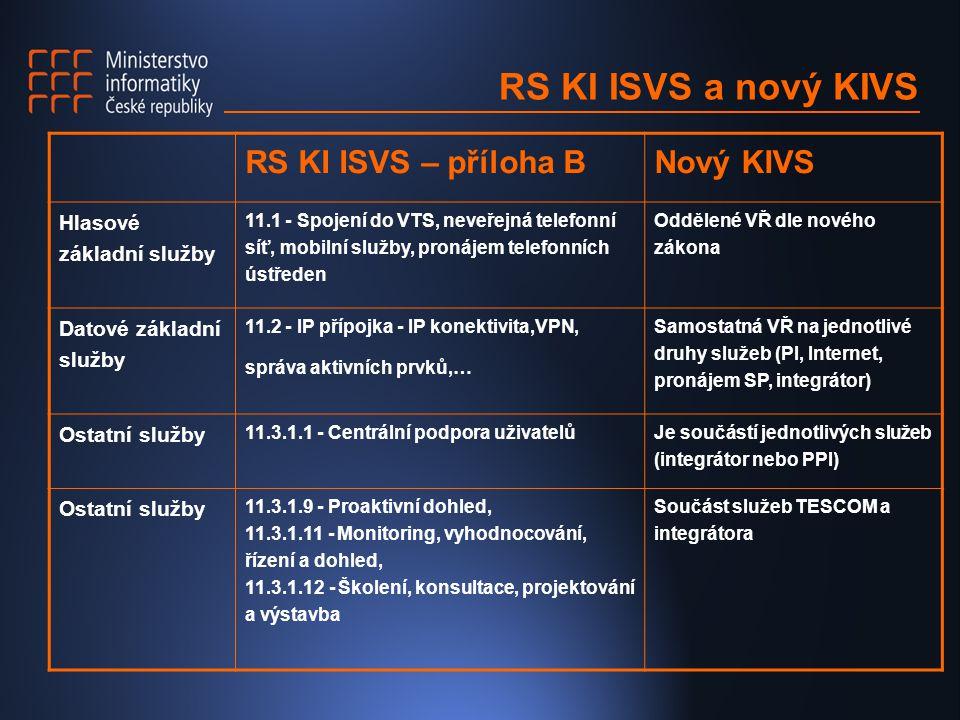 RS KI ISVS a nový KIVS RS KI ISVS – příloha BNový KIVS Hlasové základní služby 11.1 - Spojení do VTS, neveřejná telefonní síť, mobilní služby, pronáje