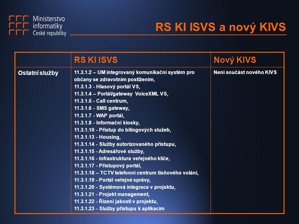 RS KI ISVS a nový KIVS RS KI ISVSNový KIVS Ostatní služby 11.3.1.2 – UM integrovaný komunikační systém pro občany se zdravotním postižením, 11.3.1.3 -