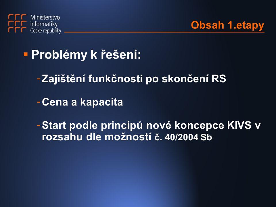 Obsah 1.etapy  Problémy k řešení: - Zajištění funkčnosti po skončení RS - Cena a kapacita - Start podle principů nové koncepce KIVS v rozsahu dle mož