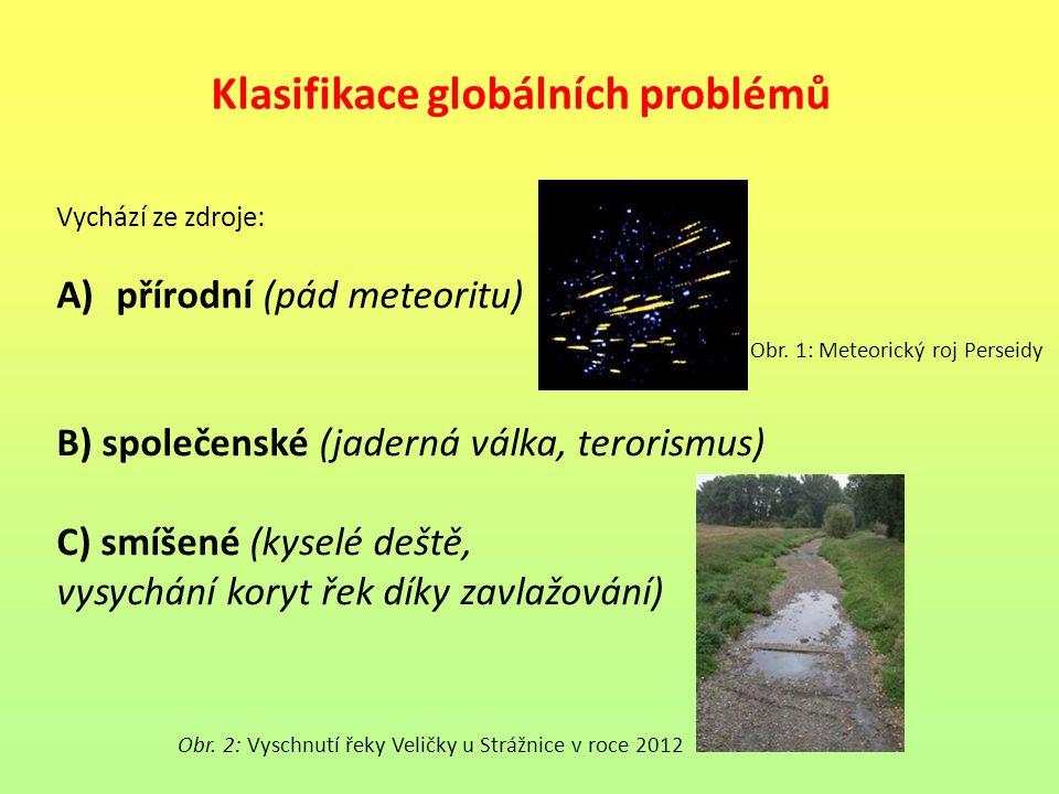 Klasifikace globálních problémů Vychází ze zdroje: A)přírodní (pád meteoritu) Obr. 1: Meteorický roj Perseidy B) společenské (jaderná válka, terorismu