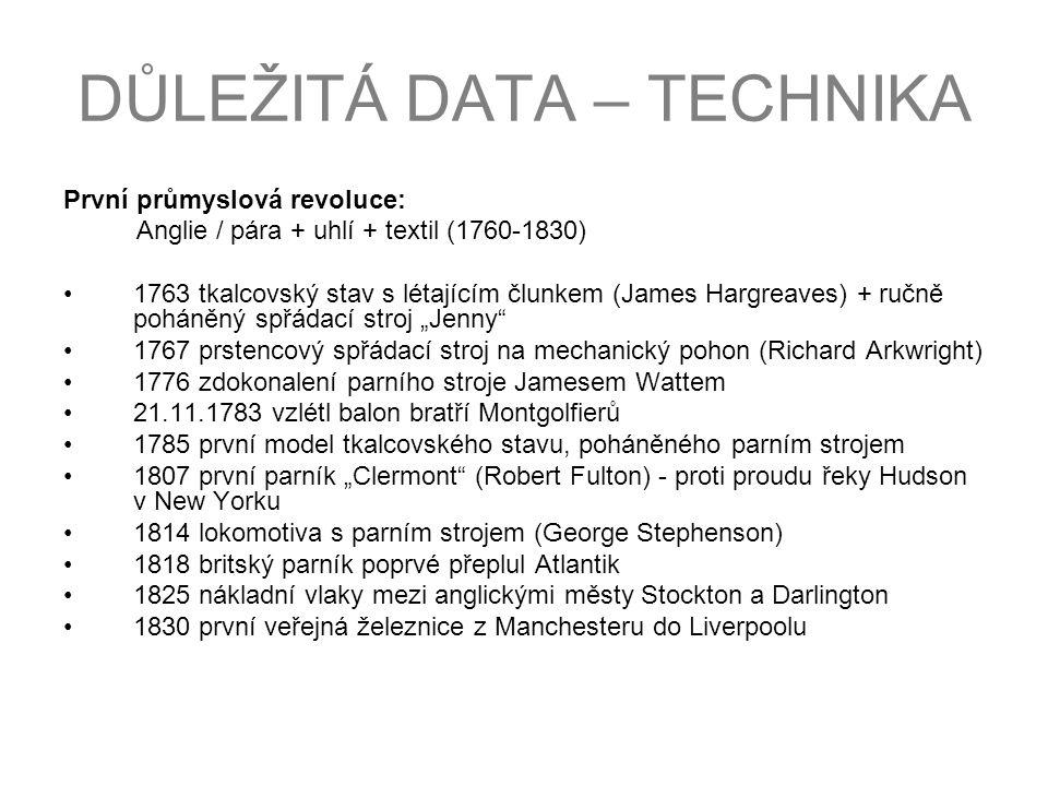 """DŮLEŽITÁ DATA – TECHNIKA První průmyslová revoluce: Anglie / pára + uhlí + textil (1760-1830) 1763 tkalcovský stav s létajícím člunkem (James Hargreaves) + ručně poháněný spřádací stroj """"Jenny 1767 prstencový spřádací stroj na mechanický pohon (Richard Arkwright) 1776 zdokonalení parního stroje Jamesem Wattem 21.11.1783 vzlétl balon bratří Montgolfierů 1785 první model tkalcovského stavu, poháněného parním strojem 1807 první parník """"Clermont (Robert Fulton) - proti proudu řeky Hudson v New Yorku 1814 lokomotiva s parním strojem (George Stephenson) 1818 britský parník poprvé přeplul Atlantik 1825 nákladní vlaky mezi anglickými městy Stockton a Darlington 1830 první veřejná železnice z Manchesteru do Liverpoolu"""