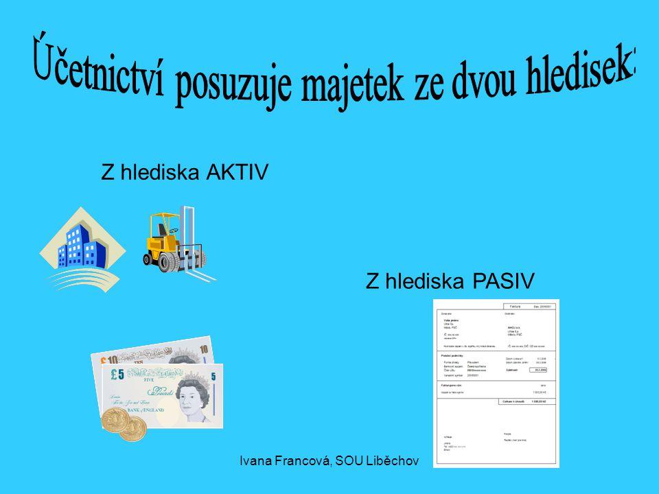 Z hlediska AKTIV Z hlediska PASIV Ivana Francová, SOU Liběchov
