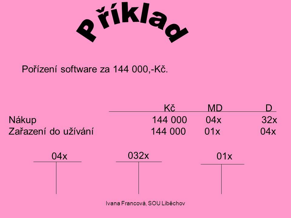 Pořízení software za 144 000,-Kč.