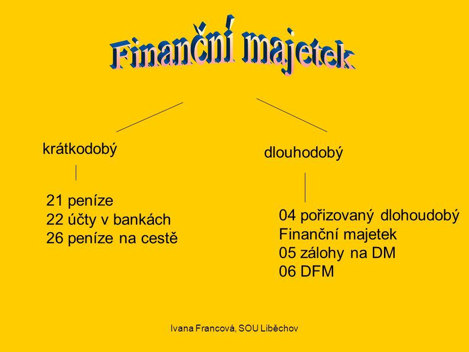 krátkodobý dlouhodobý 21 peníze 22 účty v bankách 26 peníze na cestě 04 pořizovaný dlohoudobý Finanční majetek 05 zálohy na DM 06 DFM Ivana Francová, SOU Liběchov