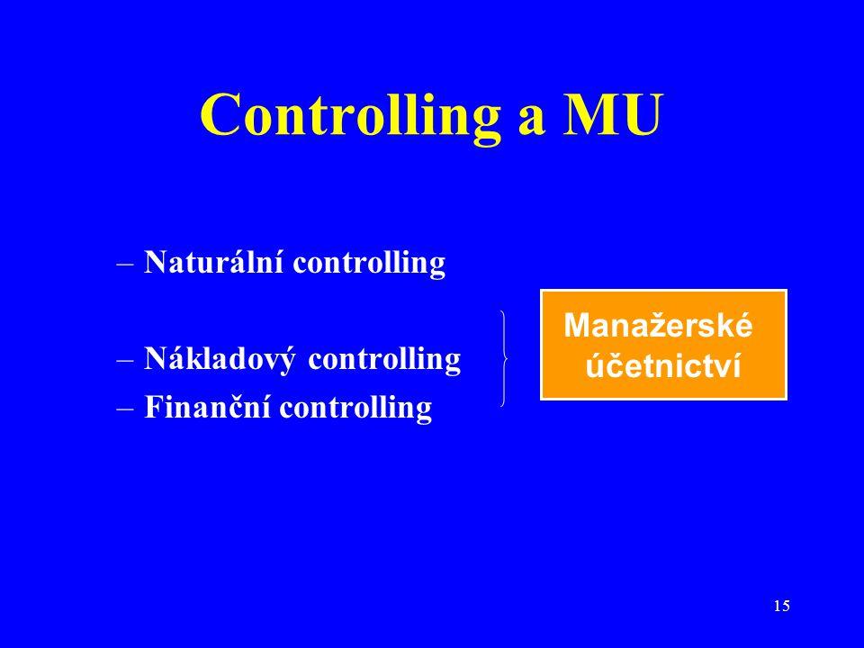 15 Controlling a MU –Naturální controlling –Nákladový controlling –Finanční controlling Manažerské účetnictví
