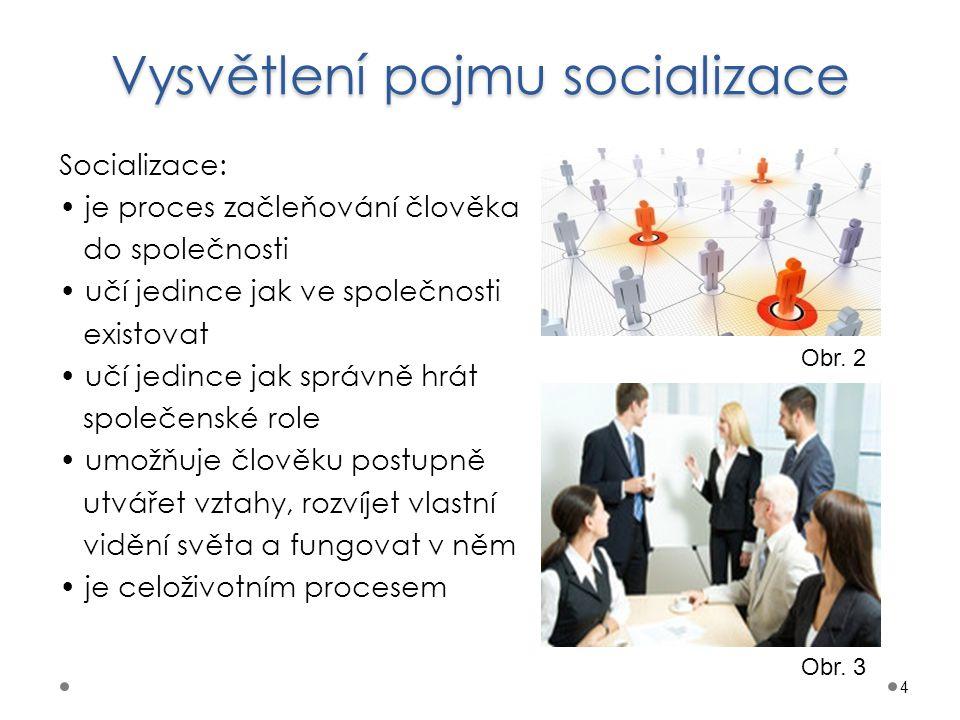 Vysvětlení pojmu socializace Socializace: je proces začleňování člověka do společnosti učí jedince jak ve společnosti existovat učí jedince jak správn