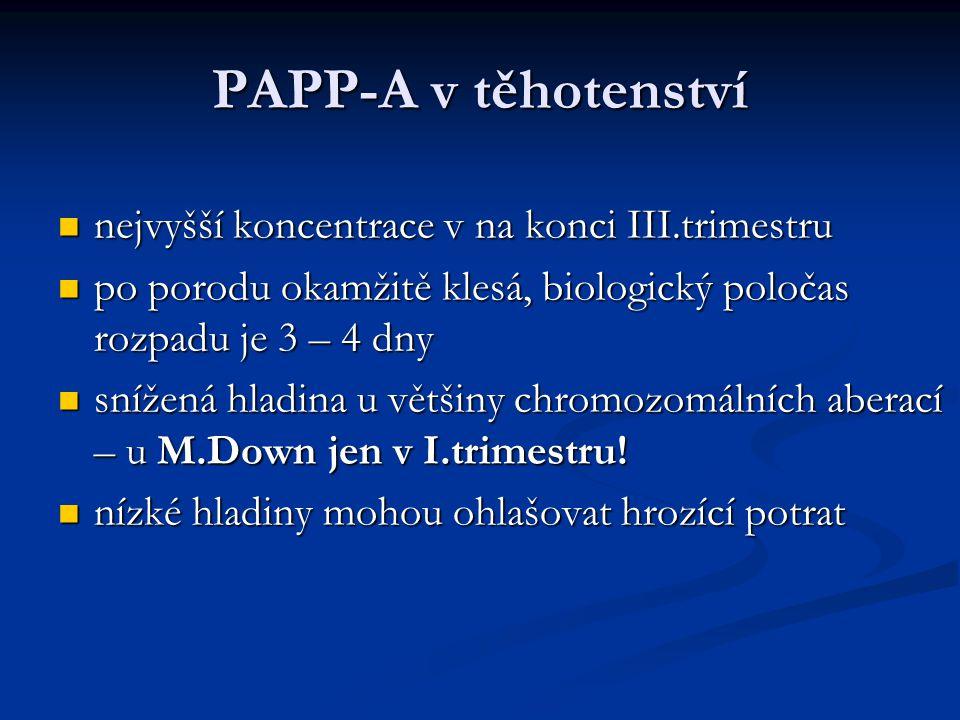 PAPP-A v těhotenství nejvyšší koncentrace v na konci III.trimestru nejvyšší koncentrace v na konci III.trimestru po porodu okamžitě klesá, biologický