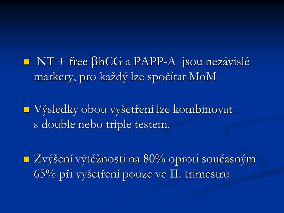NT + free  hCG a PAPP-A jsou nezávislé markery, pro každý lze spočítat MoM NT + free  hCG a PAPP-A jsou nezávislé markery, pro každý lze spočítat Mo