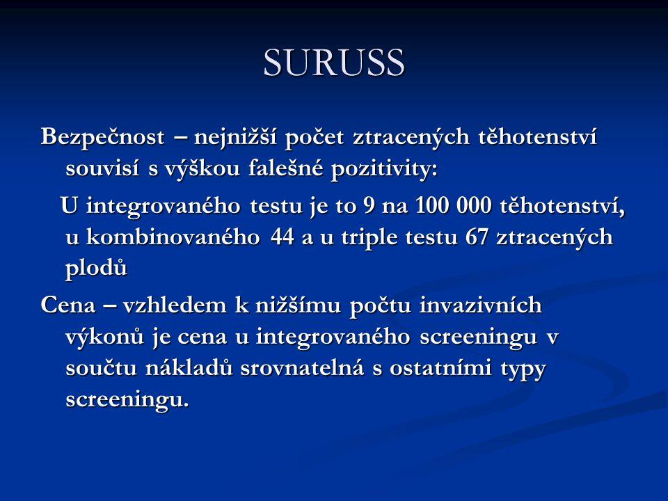 SURUSS Bezpečnost – nejnižší počet ztracených těhotenství souvisí s výškou falešné pozitivity: U integrovaného testu je to 9 na 100 000 těhotenství, u