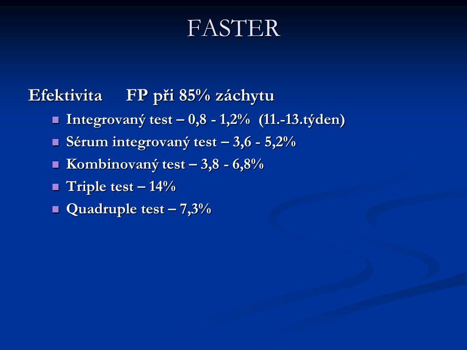 FASTER Efektivita FP při 85% záchytu Integrovaný test – 0,8 - 1,2% (11.-13.týden) Integrovaný test – 0,8 - 1,2% (11.-13.týden) Sérum integrovaný test