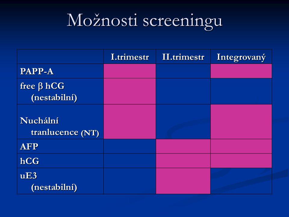 Možnosti screeningu I.trimestrII.trimestrIntegrovaný PAPP-A free  hCG (nestabilní) Nuchální tranlucence (NT) AFP hCG uE3 (nestabilní)