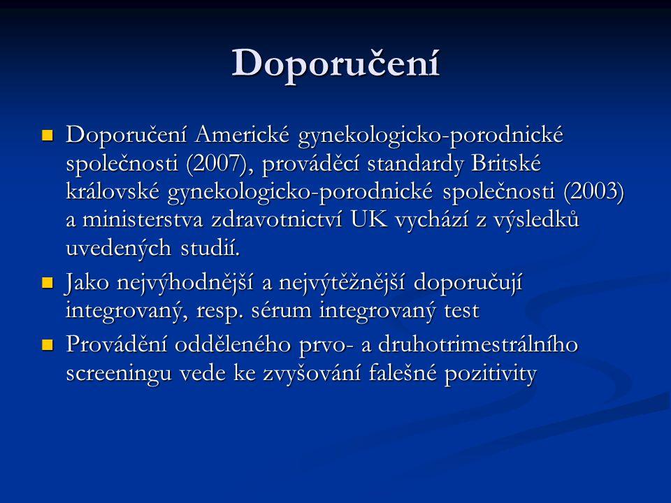Doporučení Doporučení Americké gynekologicko-porodnické společnosti (2007), prováděcí standardy Britské královské gynekologicko-porodnické společnosti