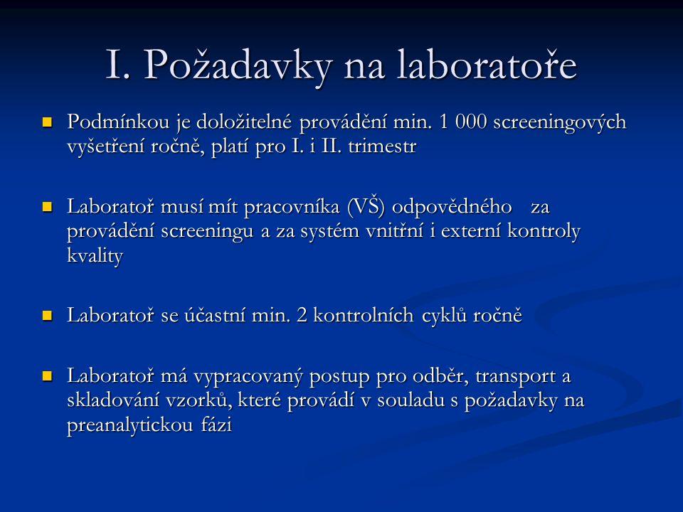 I. Požadavky na laboratoře Podmínkou je doložitelné provádění min. 1 000 screeningových vyšetření ročně, platí pro I. i II. trimestr Podmínkou je dolo