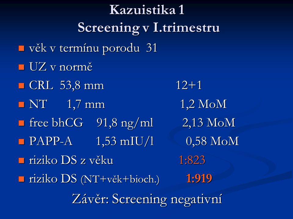 Kazuistika 1 Screening v I.trimestru věk v termínu porodu 31 věk v termínu porodu 31 UZ v normě UZ v normě CRL 53,8 mm 12+1 CRL 53,8 mm 12+1 NT 1,7 mm