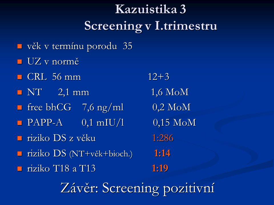 Kazuistika 3 Screening v I.trimestru věk v termínu porodu 35 věk v termínu porodu 35 UZ v normě UZ v normě CRL 56 mm 12+3 CRL 56 mm 12+3 NT 2,1 mm 1,6