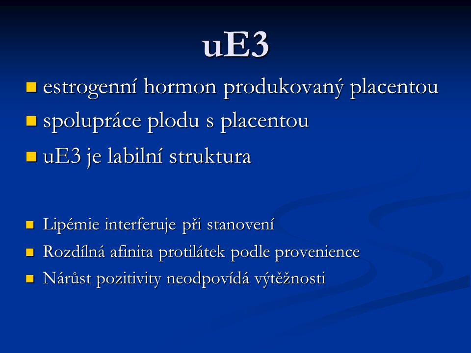 uE3 estrogenní hormon produkovaný placentou estrogenní hormon produkovaný placentou spolupráce plodu s placentou spolupráce plodu s placentou uE3 je l