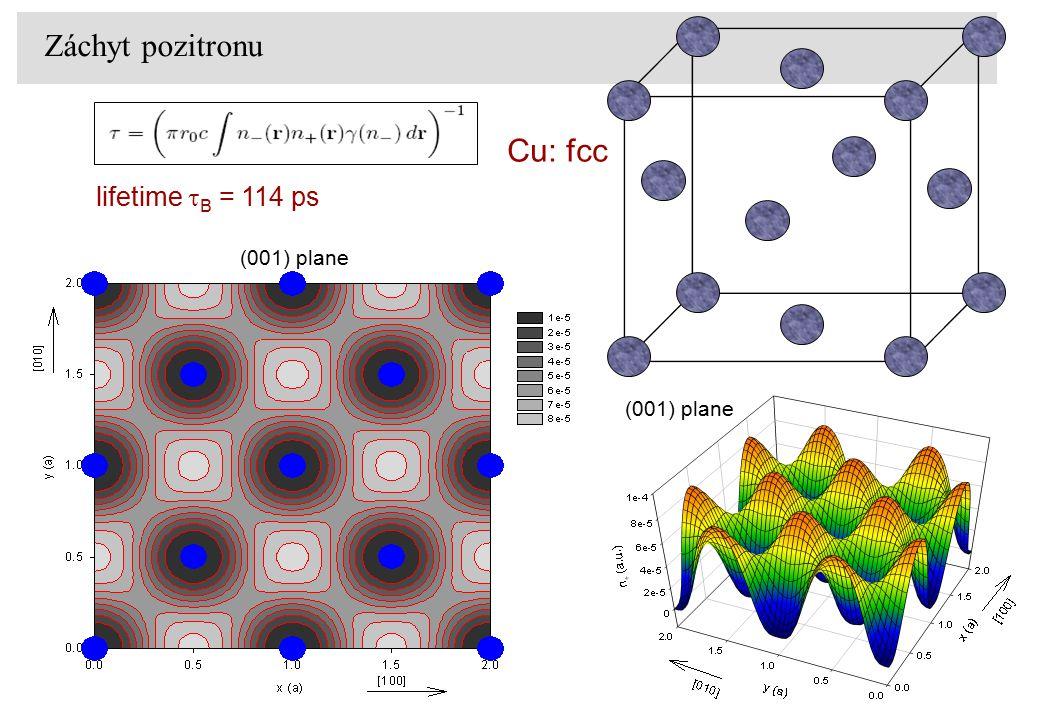 Cu: fcc lifetime  B = 114 ps (001) plane Záchyt pozitronu