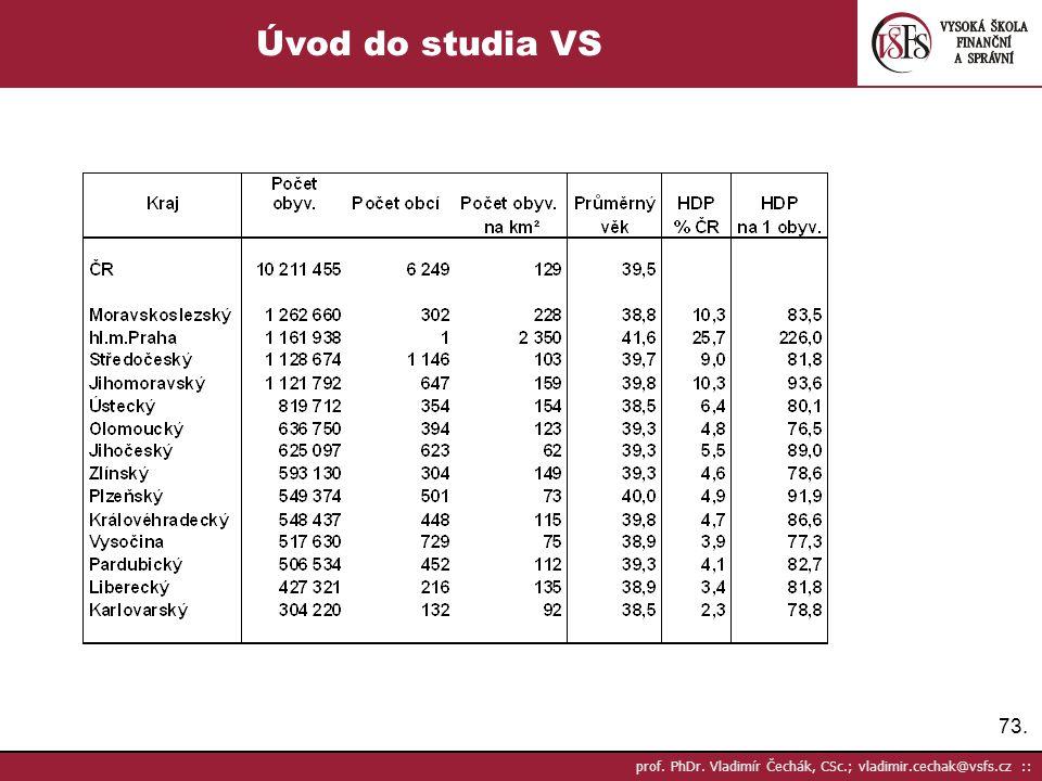 73. prof. PhDr. Vladimír Čechák, CSc.; vladimir.cechak@vsfs.cz :: Úvod do studia VS