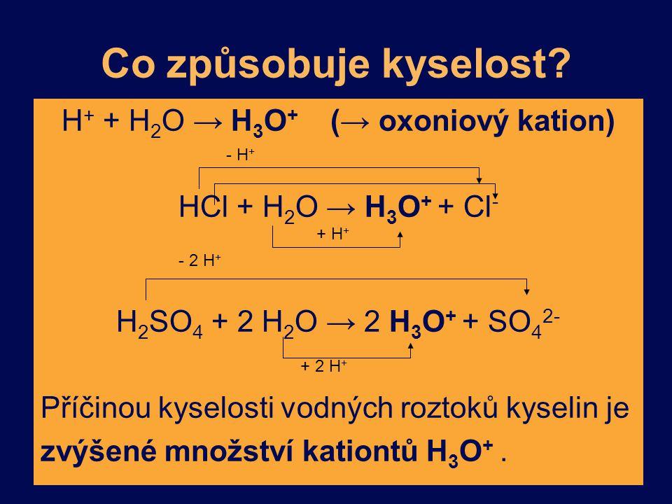 Co způsobuje kyselost? H + + H 2 O → H 3 O + (→ oxoniový kation) HCl + H 2 O → H 3 O + + Cl - H 2 SO 4 + 2 H 2 O → 2 H 3 O + + SO 4 2- Příčinou kyselo