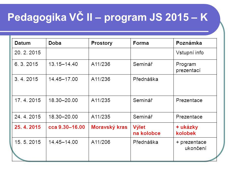 Pedagogika VČ II – program JS 2015 – K DatumDobaProstoryFormaPoznámka 20.