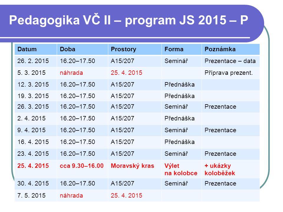 Pedagogika VČ II – program JS 2015 – P DatumDobaProstoryFormaPoznámka 26.
