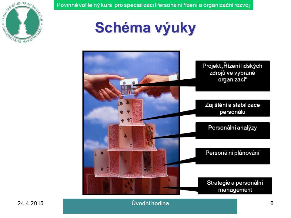 Povinně volitelný kurs pro specializaci Personální řízení a organizační rozvoj Návaznost kurzu 24.4.20157 Teorie managementu a řízení Procesy personálního řízení Řízení lidských zdrojů Úvodní hodina