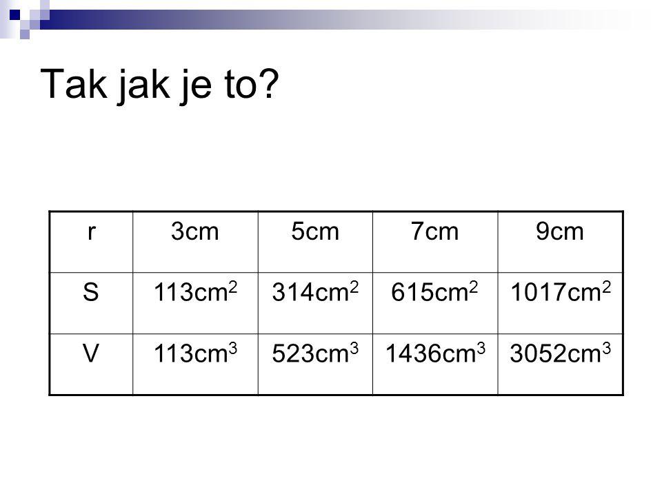 Tak jak je to? r3cm5cm7cm9cm S113cm 2 314cm 2 615cm 2 1017cm 2 V113cm 3 523cm 3 1436cm 3 3052cm 3