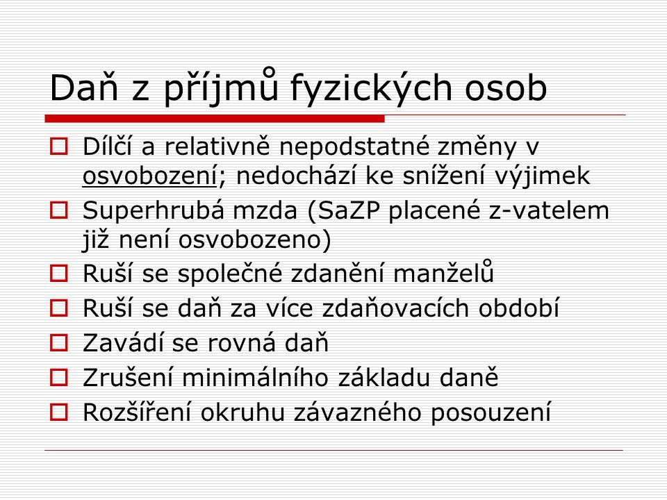 Stabilizace veřejných rozpočtů – novely daňových předpisů Michal Radvan Za využití Kalousek, M.