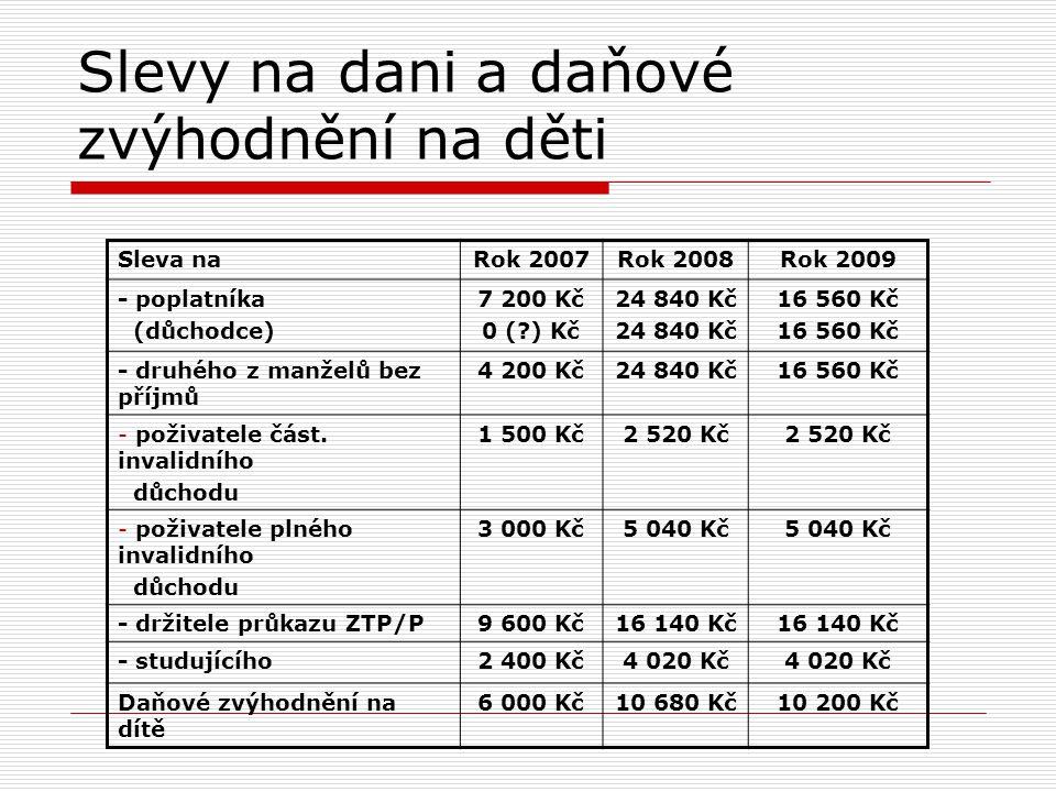 DPFO ze závislé činnosti  Superhrubá mzda - § 6 odst.