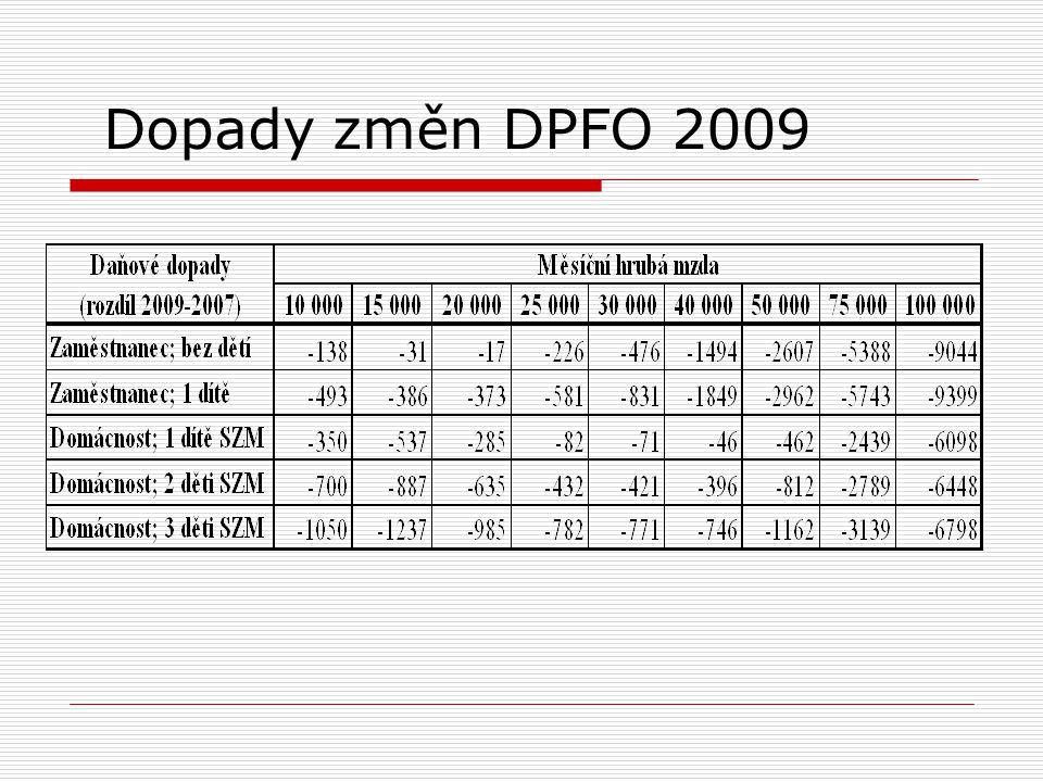Dopady změn DPFO 2008
