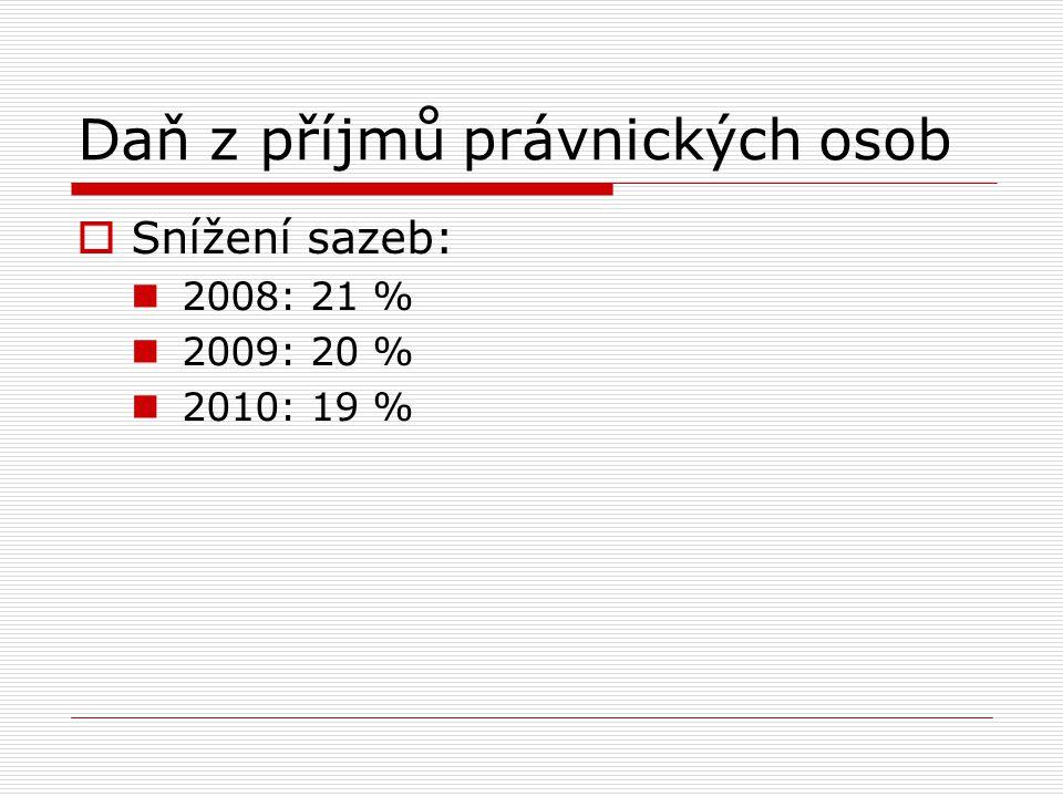 Daň z příjmů právnických osob  Snížení sazeb: 2008: 21 % 2009: 20 % 2010: 19 %