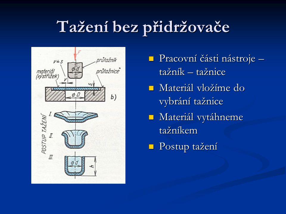 Tažení bez přidržovače Pracovní části nástroje – tažník – tažnice Materiál vložíme do vybrání tažnice Materiál vytáhneme tažníkem Postup tažení