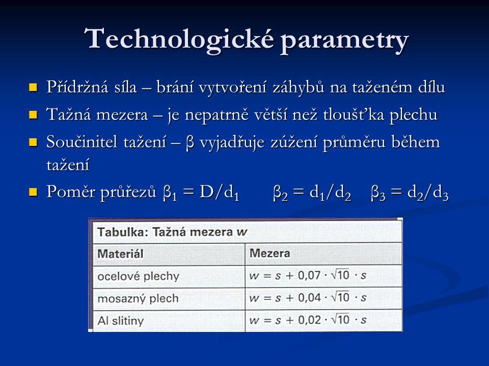 Technologické parametry Přídržná síla – brání vytvoření záhybů na taženém dílu Tažná mezera – je nepatrně větší než tloušťka plechu Součinitel tažení – β vyjadřuje zúžení průměru během tažení Poměr průřezů β 1 = D/d 1 β 2 = d 1 /d 2 β 3 = d 2 /d 3