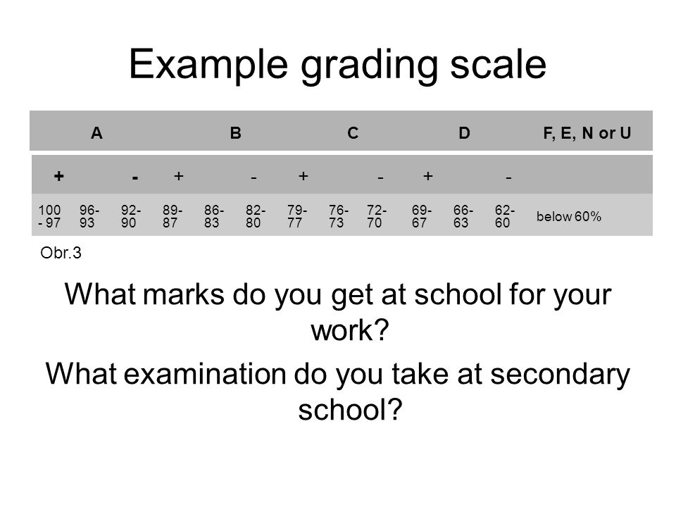 Example grading scale A B C DF, E, N or U + - + - + - + - 100 - 97 96- 93 92- 90 89- 87 86- 83 82- 80 79- 77 76- 73 72- 70 69- 67 66- 63 62- 60 below 60% What marks do you get at school for your work.