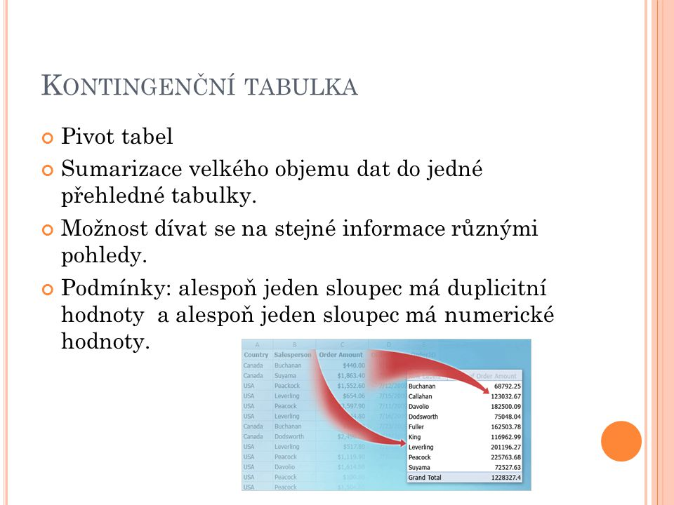 K ONTINGENČNÍ TABULKA Pivot tabel Sumarizace velkého objemu dat do jedné přehledné tabulky. Možnost dívat se na stejné informace různými pohledy. Podm